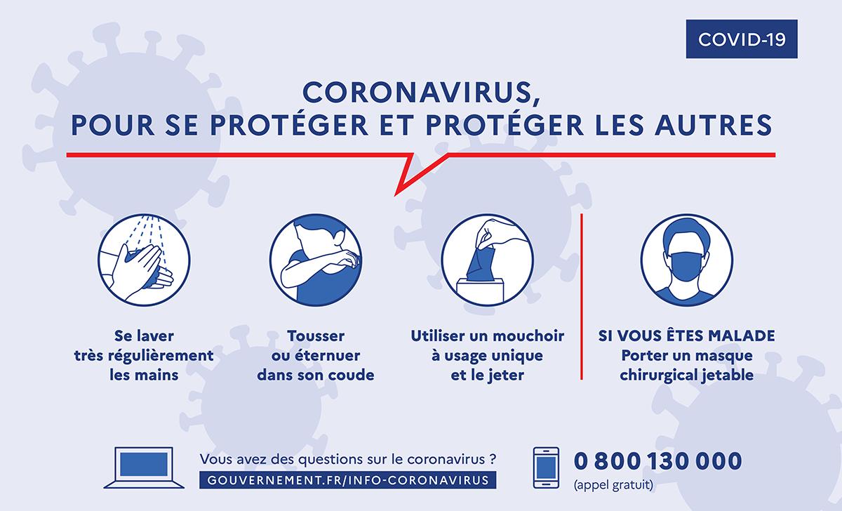 visuel geste barrieres covid 19 coronavirus